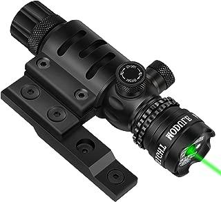 Best m lok laser mount Reviews