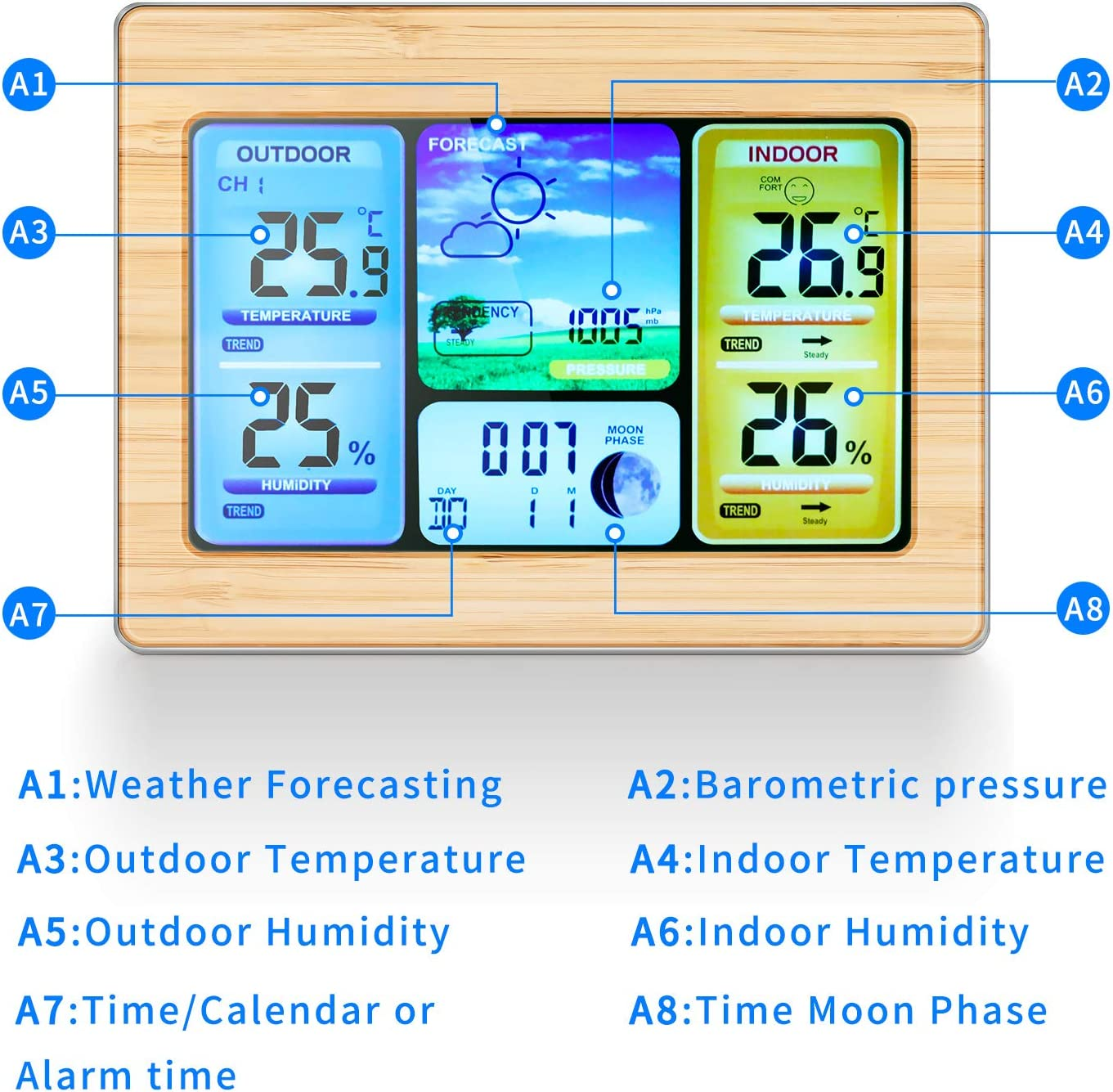 Allnice Weather Stations Wireless Indoor Outdoor with Alert and Temperature//Humidity//Barometric//Forecast//Moon Phase//Alarm Clock LCD Digital Weather Station with Outdoor Sensor Yellow