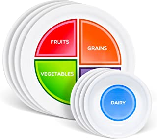 Choose MyPlate Flat Plate and Dairy Bowl - English 4 Pack