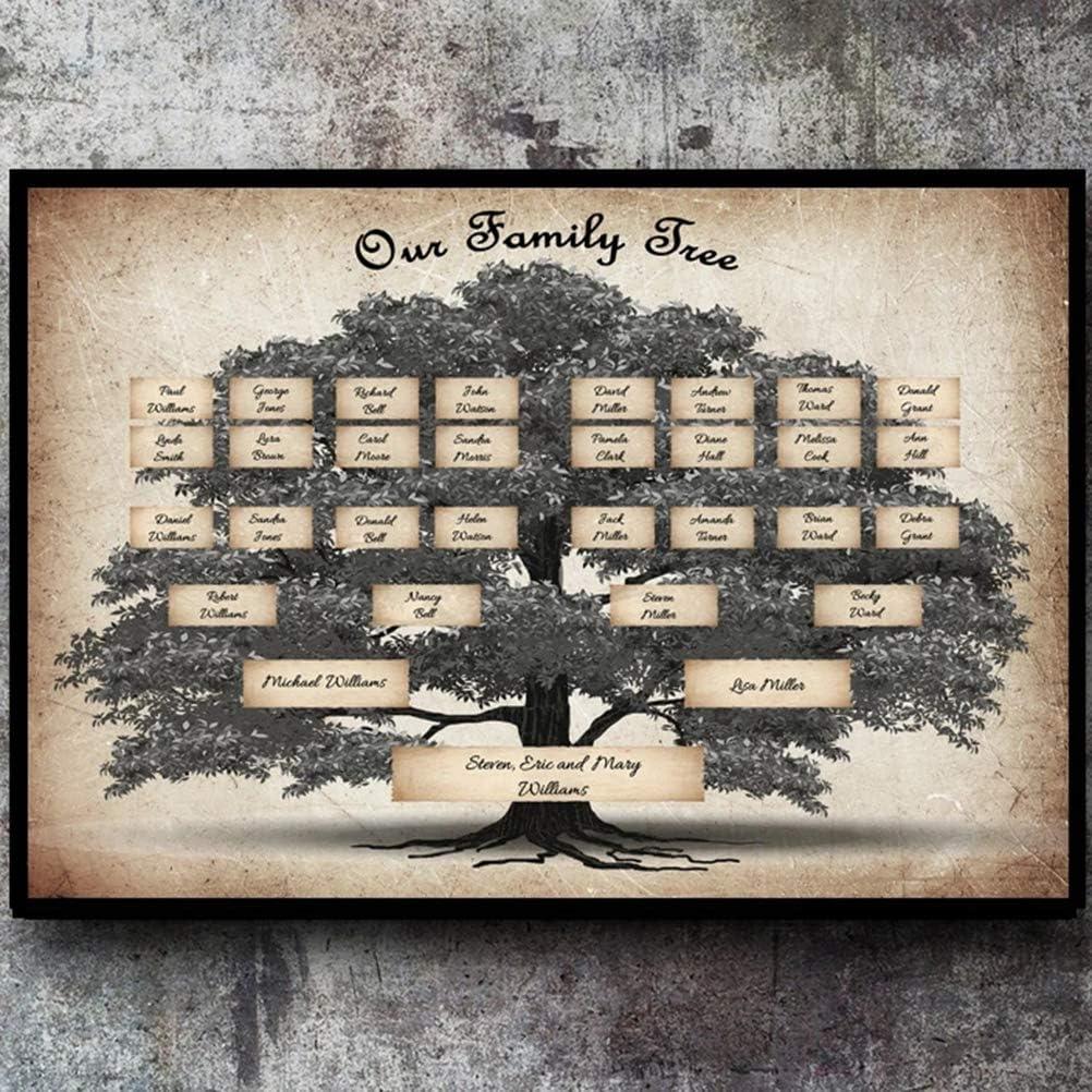 kengb Diagrama del /Árbol Geneal/ógico 5 Generaciones Cuadro de /Árbol Geneal/ógico Arte de Pared Vintage Cartel de Lona Imagen de Genealog/ía de Ascendencia Decoraci/ón de Arte de Pared para el Hogar
