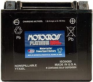 12V 18Ah Replacement Battery for Yuasa YTX20L / YTX20L-BS