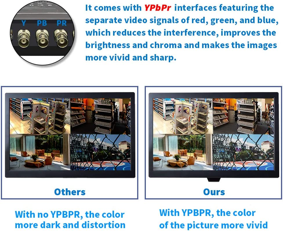 TFT LCD Monitor for Security Cameras Home Surveillance System NVR DVR VESA Wall Mounting 1080P BNC Monitor with Component YPbPr//BNC//VGA//HDMI//Audio Jack Cocar 21.5 CCTV Monitor 16:9