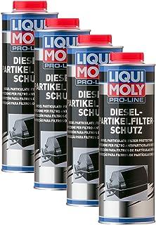 Suchergebnis Auf Für Dieselkraftstoffadditive 50 100 Eur Dieselkraftstoffadditive Kraftstoffa Auto Motorrad