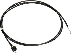 cable rite