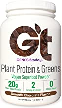 Genesis Today, Plant Protein & Greens, Smooth Chocolate, 18.59 Ounce