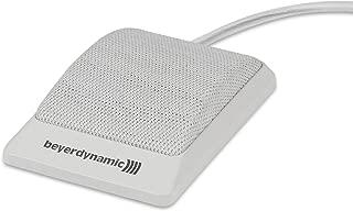 beyerdynamic BM 43 W