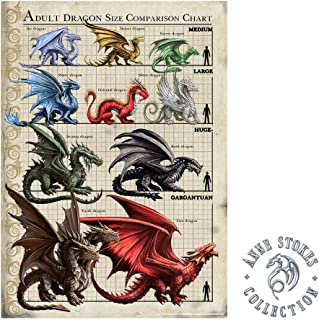 IT'S A SKIN Anne Stokes | Dragon Size Chart Wall Poster Officially Licensed Merchandise. Great Wall Art for Home Decor, Bedroom Decor, Kitchen Wall Decor, Room Decor.