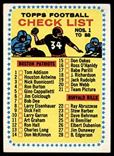 1964 topps football checklist