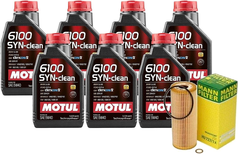 7L 6100 New sales SYN-CLEAN 5W40 Filter Motor Oil CL203 2. kit C230 Change Excellent