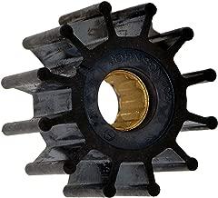 Johnson Pump (09-1027B-10) F5b 1/64
