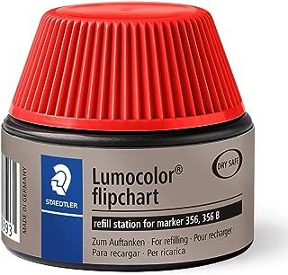 Lumocolor Flipchart Marker Red Refill Station