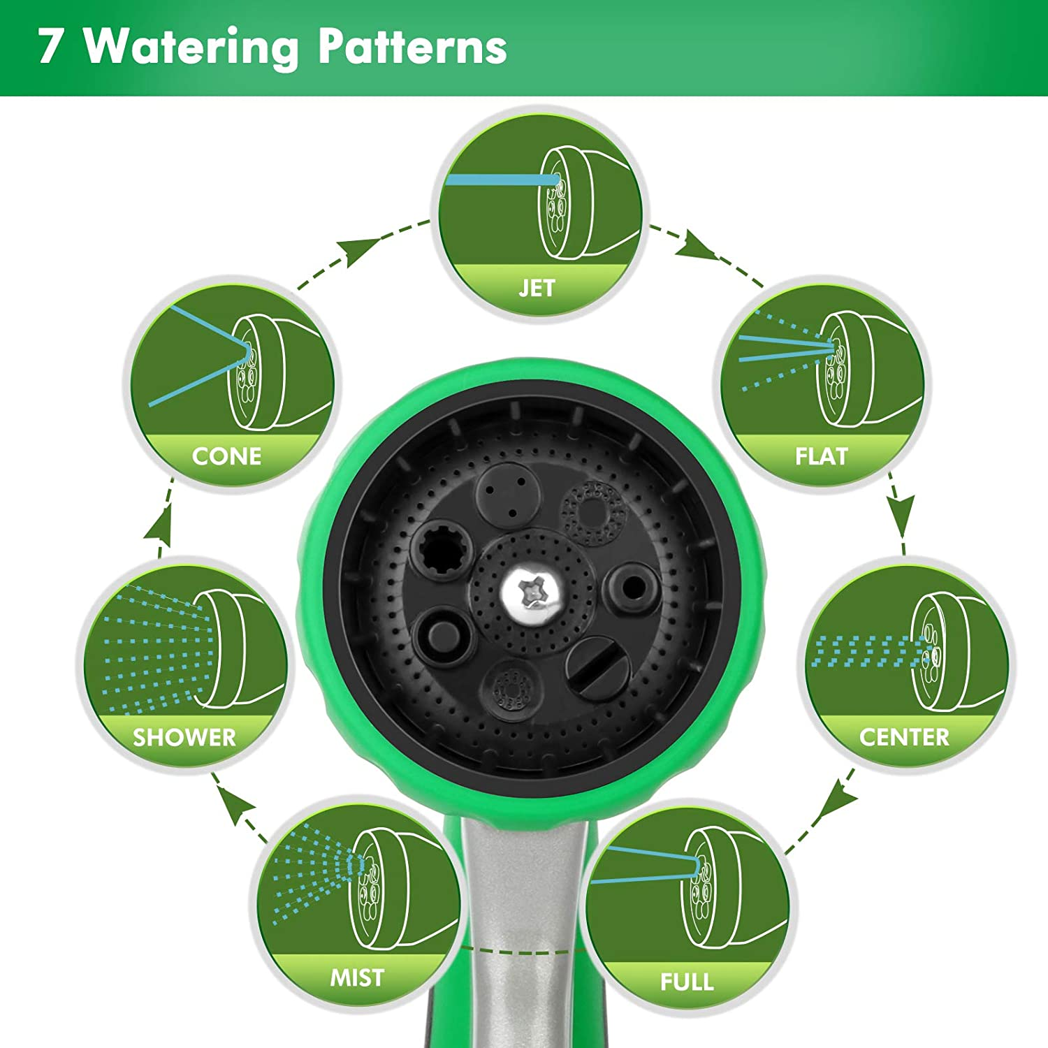 Seven Watering Patterns: It has a total of seven different watering patterns