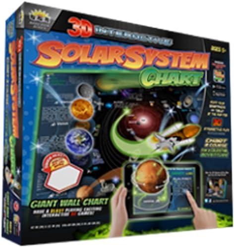 Popar MCSS 3D Interactive Solar System Chart by popar