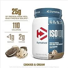 Whey Hidrolizado ISO 100 - Dymatize Nutrition - 1.6lbs -
