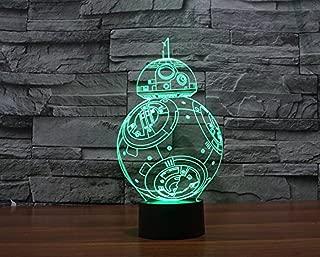 Best bb8 led lamp Reviews