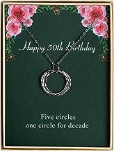 Happy Birthday Necklace Circles Pendant Necklace Birthday Gift for Women 21st 30th 40th 50th 60th 70th 80th