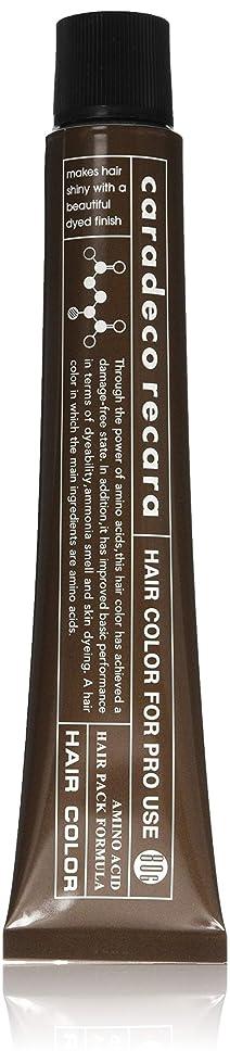 間違い伝染病面白い中野製薬 CDリカラ レッド 2LDr 80