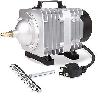 aqua eco air pump
