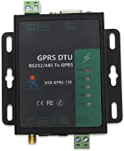NGW-1set GSM Modem Serial RS232 RS485 to GPRS DTU with AT command