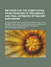 Methods for the Computation from Diagrams of Preliminary and Final Estimates of Railway Earthwork; With Diagrams Giving Qu...