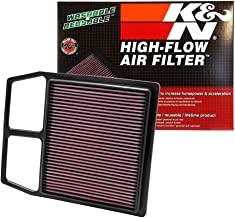 K&N Air Filter: High Flow for Side By Side Fits Can-Am 2013-2018 Maverick X MAX Commander 800 1000 Washable & Reusable OEM # Replacement 707800327 CM-8011
