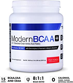 Best c4 ripped nutrition Reviews
