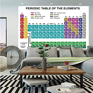Periodic Table Huge Photo Wall Mural,Educational Artwork for Classroom Science Lab Chemistry Club Camp Kids Print,Self-Adhesive Large Wallpaper for Home Decor 100x144 inches,Multicolor