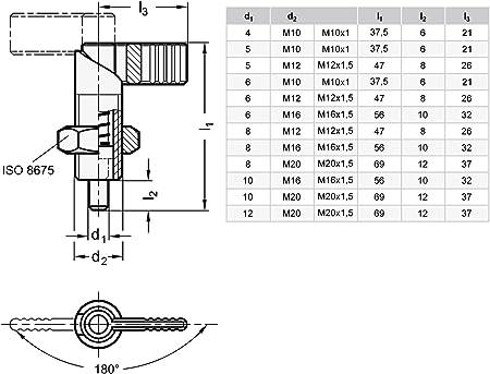 M20x1,5 Gewinde d2 br/üniert Ganter Normelemente GN 612-8-M20X1,5-AK-Rastriegel