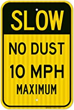 Slow Down Sign, Speed Limit 10 MPH Sign, No Dust Sign, Large 12×18 3M Reflective..