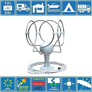 KORONA TS Lite - Antena DE TV/FM Digital Omni Directa con Estructura en Amplificador para Motorhome/Boat/Caravan/Camper/Truck/Adecuado para DVB-T y DVB-T2