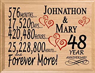 Broad Bay 48 Year Anniversary Sign Personalized Gift 48th for Wife Husband Couple Him Her