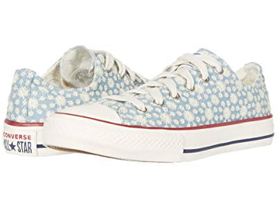 Converse Kids Chuck Taylor All Star (Little Kid/Big Kid) (Washed Denim/Garnet 1) Girl