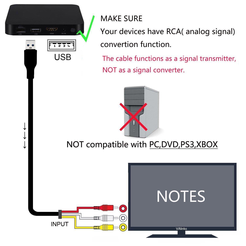 LEAGY - Cable adaptador USB macho A a 3 RCA AV A/V TV para Vizio TV y vídeo: Amazon.es: Electrónica