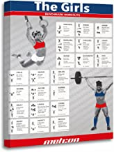 Best crossfit girls poster Reviews