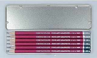 Cretacolor Fine Art Graphite Set, Set of 6