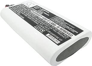 950mAh Control Battery For Logitech Harmony 880 Remote, Harmony 885 Remote, Harmony 890 Remote, Harmony 720 Remote, Harmony One, Harmony 720 Pro, Harmony 880 Pro, Harmony 890 Pro, Harmony 900 Remote, Harmony 900 Pro