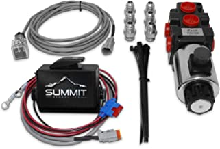 Hydraulic Multiplier Diverter Solenoid Selector Valve w/Rocker Switch, 24 GPM