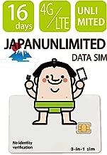 Docomo Japan Prepaid SIM(Data SIM) Unlimited Data /16 Days 4G/LTE