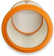 Kallefornia K704–Filtro para Wap Attix 550–01/Attix 550–11redondo filtro Filtro permanente filtro de Fuelle