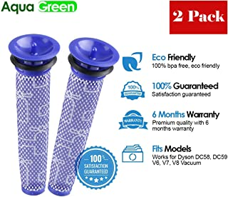Replacement Filter For Dyson V8, V6, V7, DC58, DC59 Animal Compatible Washable Pre Filter Replaces Part # 965661-01 - 2 Filters