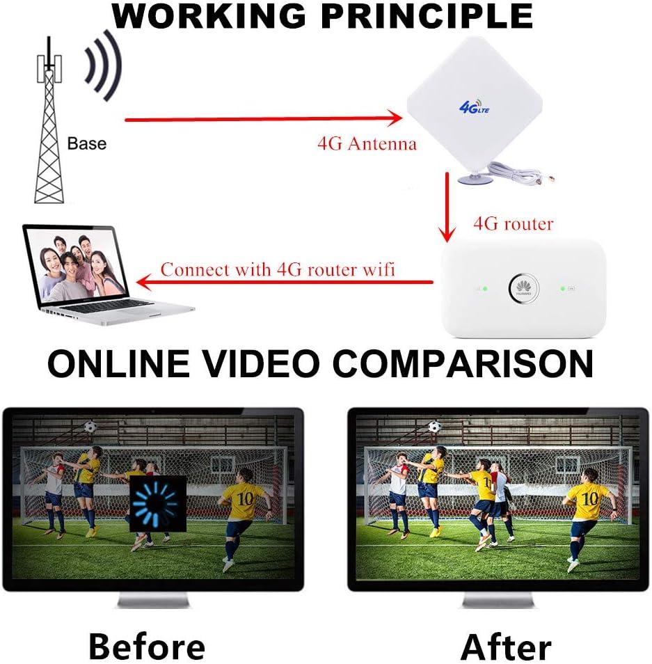 Comparativa de antenas amplificadoras wifi