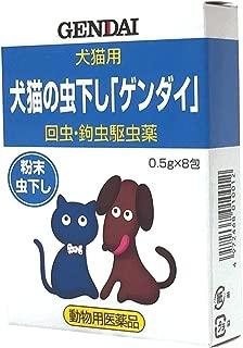 犬猫の虫下し「ゲンダイ」(動物用医薬品)