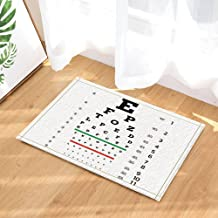10 Best Eye Vision Test Board Reviewed And Rated In 2021
