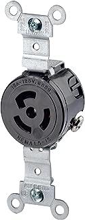 Leviton 4710 15 Amp, 125 Volt, L5-15R, 2P, 3W, Single Locking Receptacle, Industrial Grade, Grounding, Black