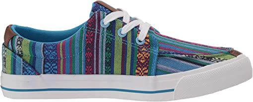 Multi Blue Aztec Canvas