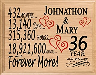 Broad Bay 36 Year Personalized 36th Anniversary Wedding Gift for Wife Husband Couple Him Her