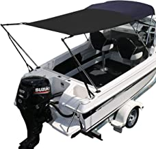 Oceansouth Bimini Extension Airflow Boat Shades