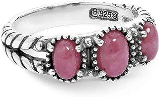 Best pink rhodonite ring Reviews