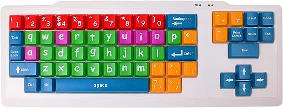 lower case computer keyboard