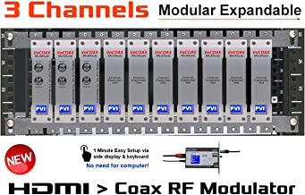 3 CHANNEL HDMI MODULATOR - VECOAX BLADE 3 - HDMI Video Distribution Over TV Coax Cables To All TVs in Every Room - FULL HD 1080p ENCODING with Dolby